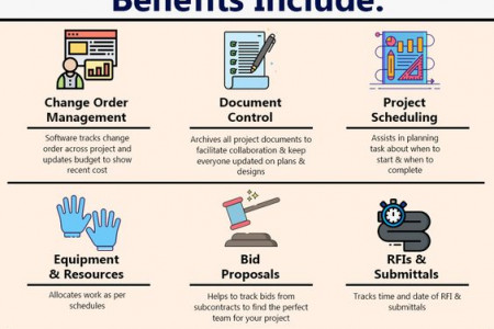 Construction Project Management Services in Washington DC   Infographic