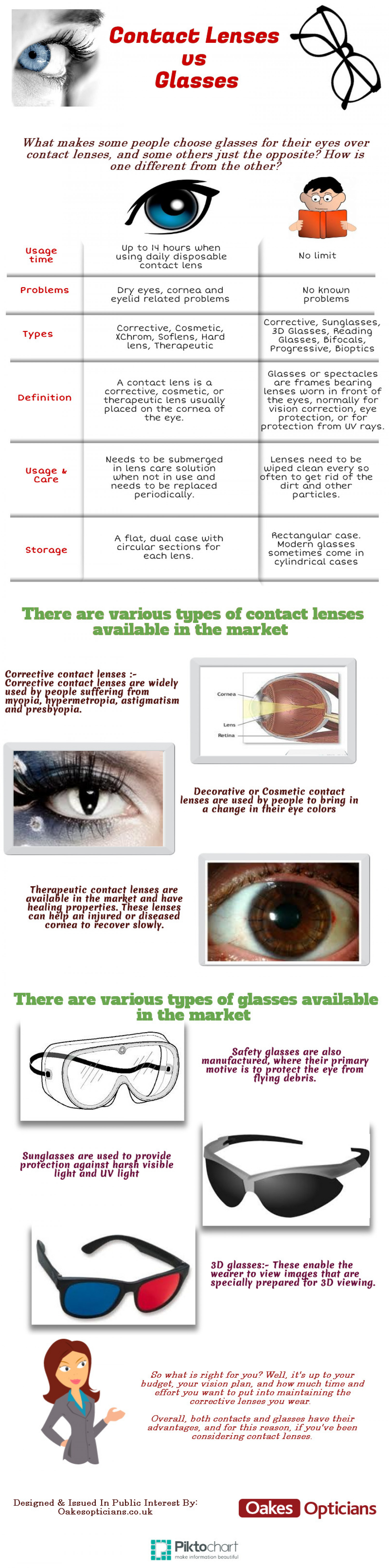 Contact Lenses vs Glasses Infographic