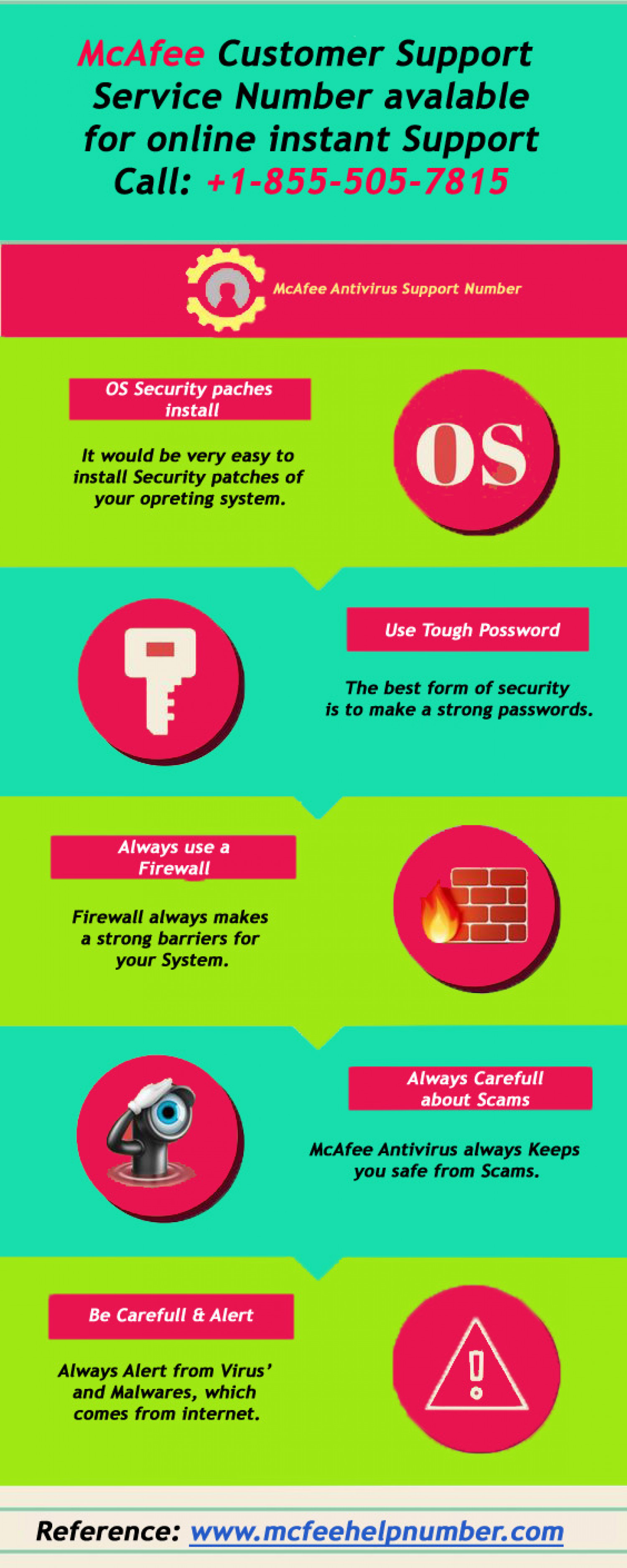Contact McAfee Customer Service Number for Online Technical Help and Support Infographic