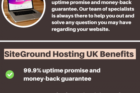 Contact SiteGround WordPress and Web Hosting UK Services In 2020 - Hostingly Infographic