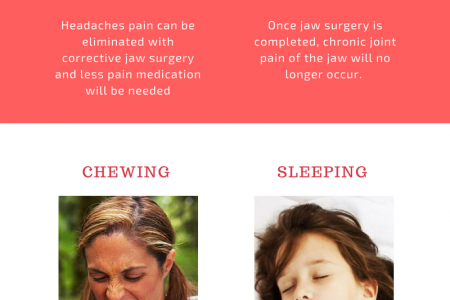 Contact TIPS Institute For The Best Jaw Surgery Infographic