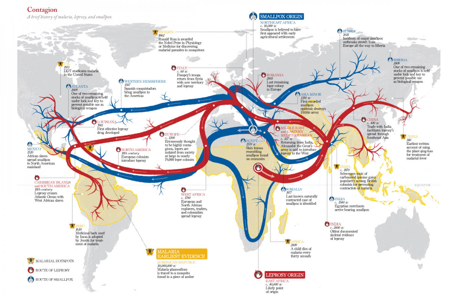 Contagion: A Brief History Of Malaria, Leprosy, and Smallpox Infographic