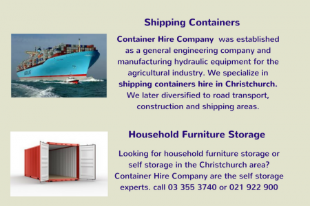 Containers Hire Christchurch Infographic