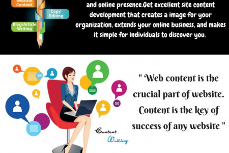 Content Management System Company USA Infographic