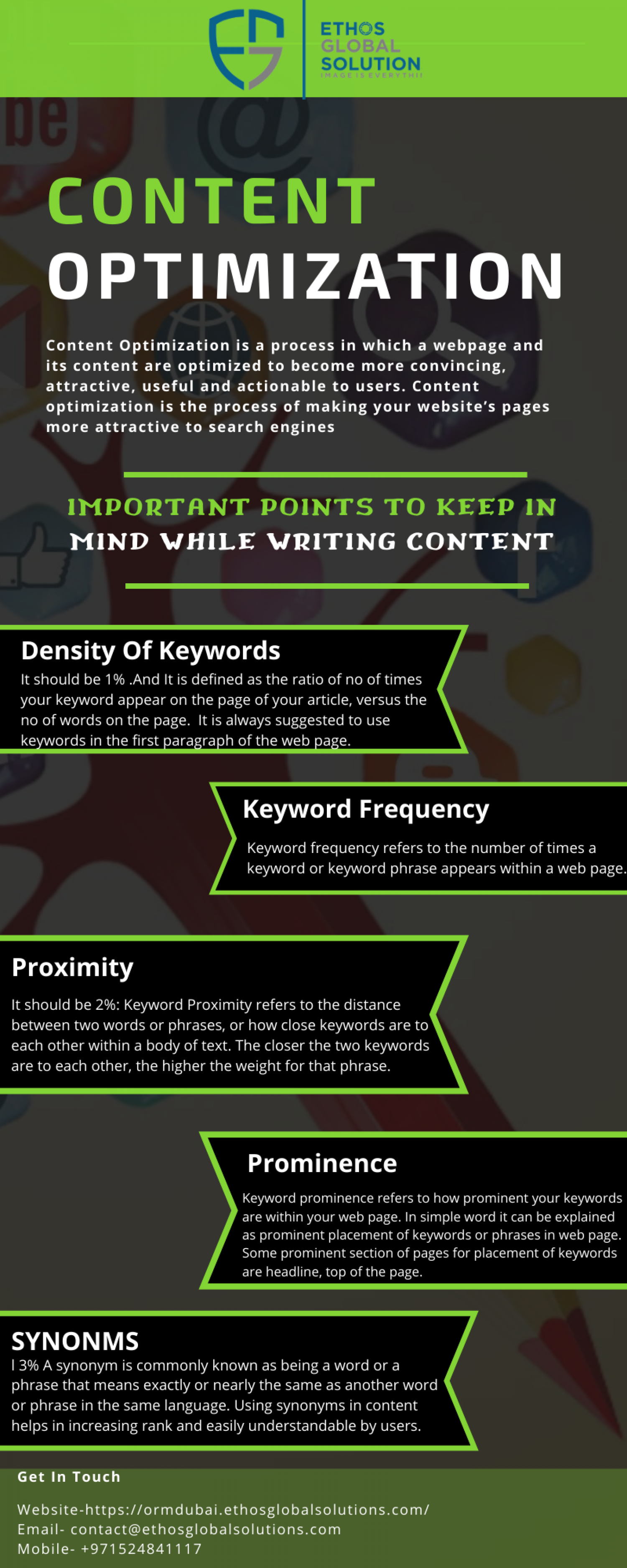 Content Optimization Infographic