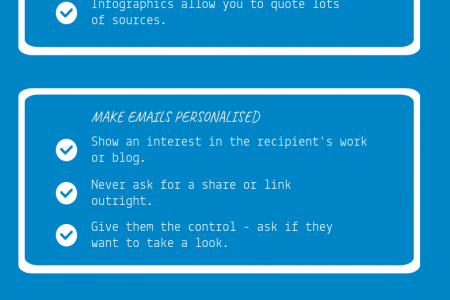 Content Outreach Tactics Infographic