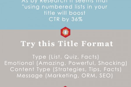 Content Skills to Grab more CTR | Iperidigi Infographic