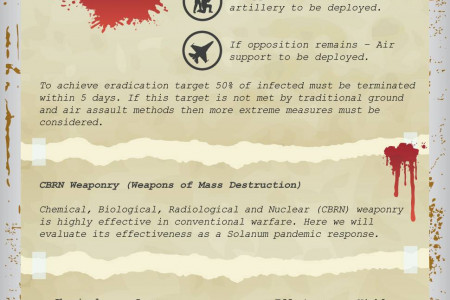 Contingency Plans for the Zombie Apocalypse Infographic