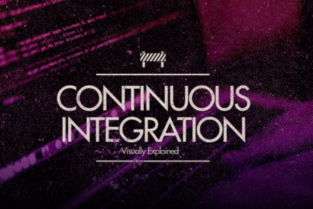 Continuous Integration - Infographic  Infographic