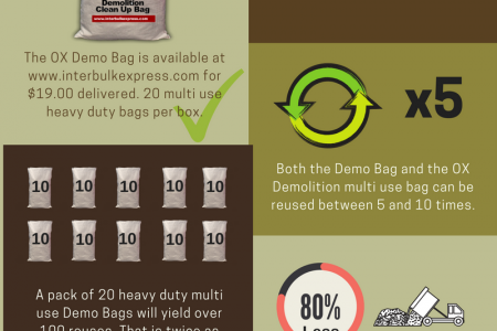 Contractor Demolition Bags Infographic