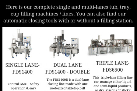 CONTROL GMC-TUB, TRAY & CUP FILLING MACHINE LINES AVAILABLE! Infographic