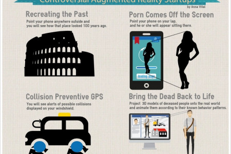 Controversial Augmented Reality  Infographic