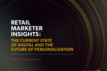 Retail Marketer Insights: The Current State of Digital and the Future of Personalization Infographic