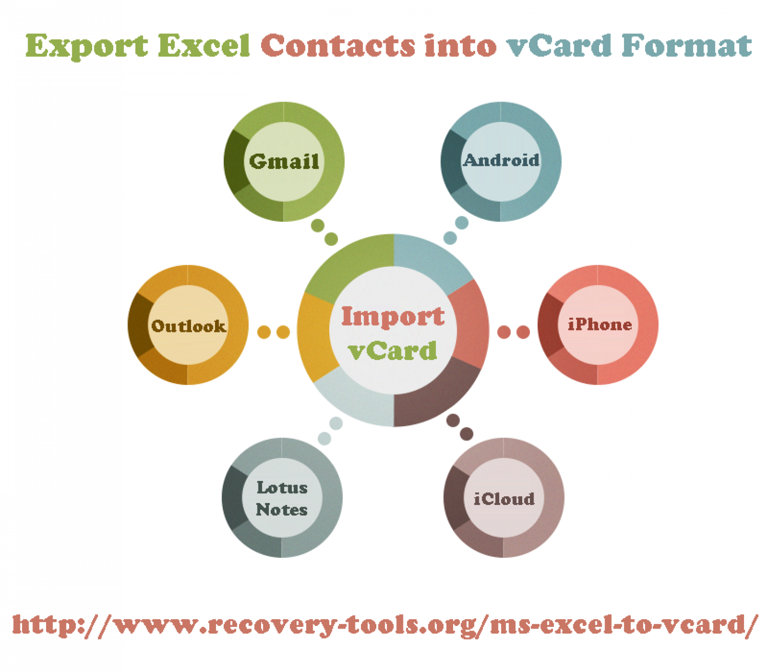 Convert Excel to vCard   Visual ly