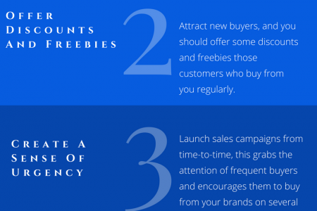 Convert Leads Into Loyal Customers Using 5 Effective Ways Infographic