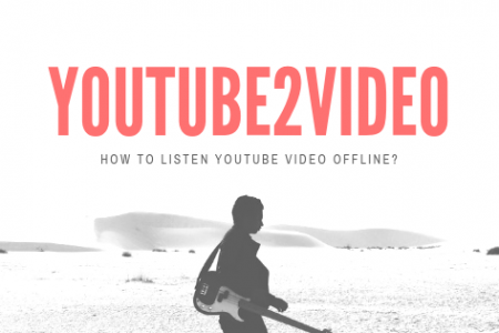 Convert YouTube Videos to MP3 Infographic