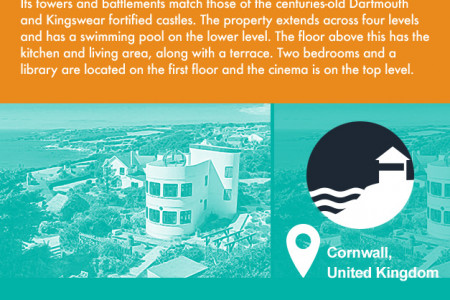 Converting Historic Buildings Infographic