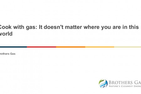 Cook with gas it doesn't matter where you are in this world Infographic