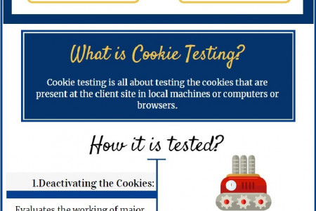 Cookie Testing Infographic