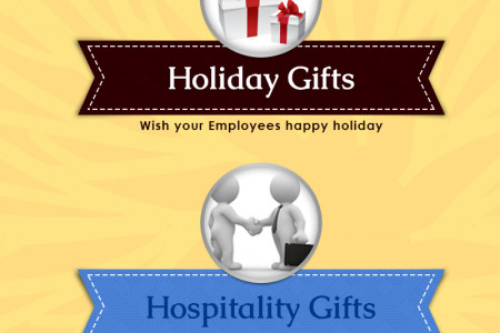 Cool Corporate Gifts Ideas Infographic
