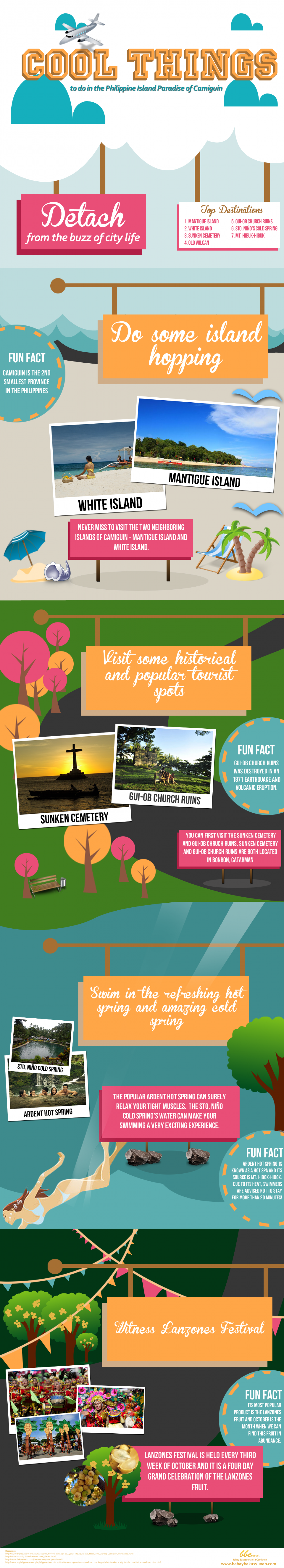 Cool Thing to do in the Philippine Island Paradise of Camiguin Infographic