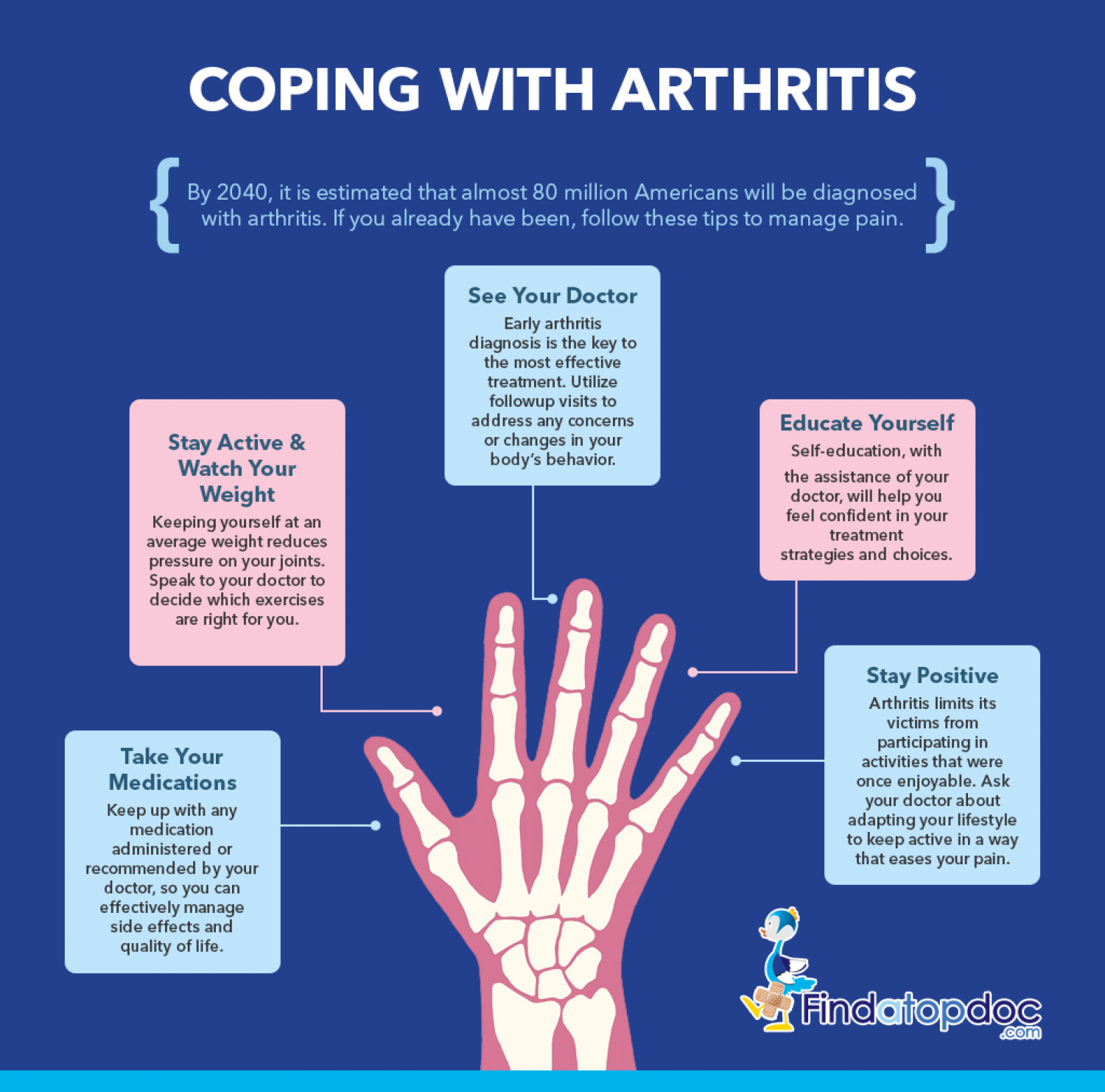 How to Cope with Arthritis Pain Infographic