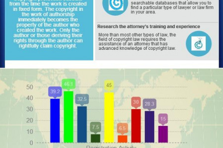 Copyright Registration Programs [Infographics] Infographic