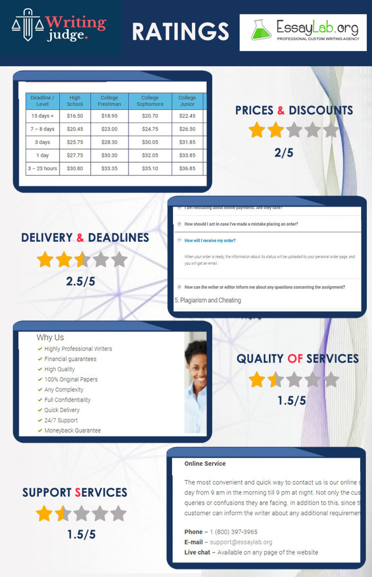 Core attributes of a reliable paper writing service. Analyze the list and keep on top with Writing Judge. Infographic