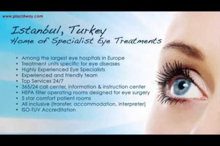 Cornea Transplant in Turkey Infographic