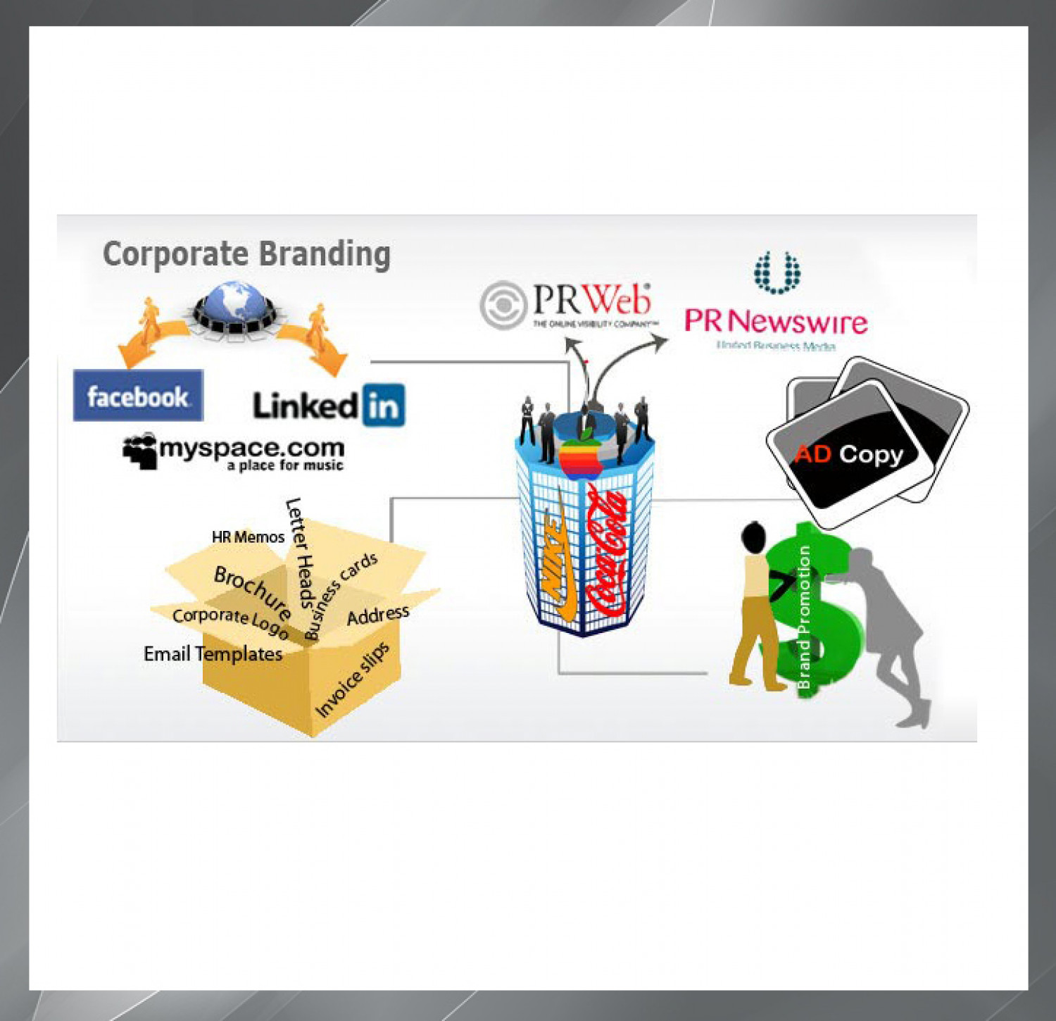 corporate branding research paper