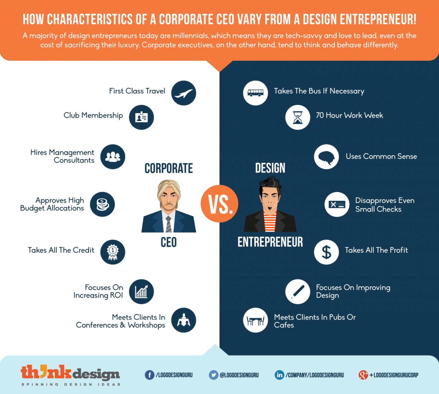 Corporate CEO vs Design Entrepreneur Infographic