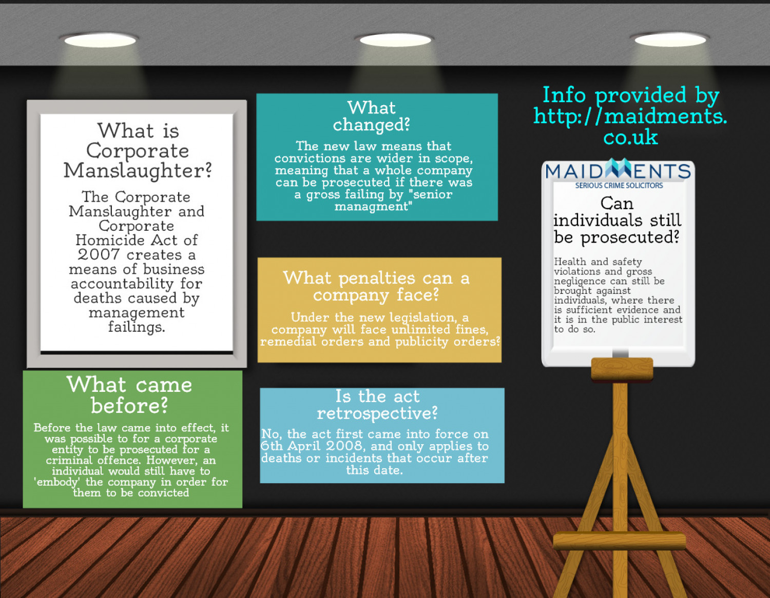 Corporate Manslaughter: What You Need to Know Infographic