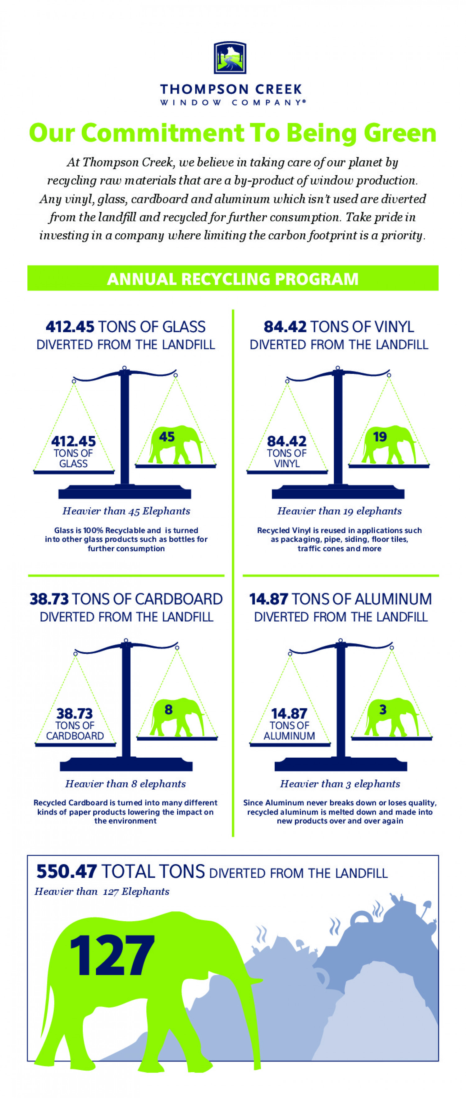 Corporate Recycling Programs Infographic