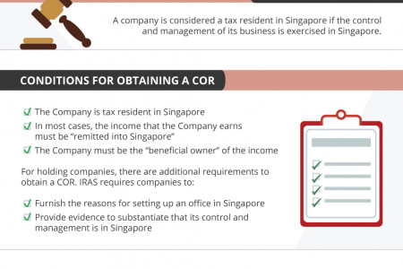 Corporate Tax – Certificate of Residence Infographic