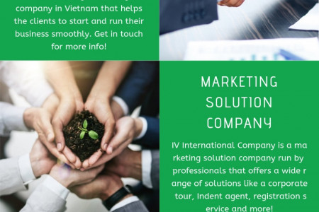 Corporate Tour Planning Companies Vietnam - IV International Company Infographic
