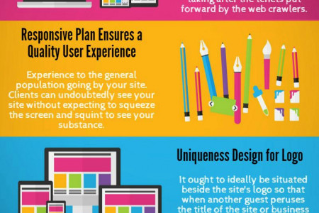 Corporate Website Design Company Phoenix, AZ Infographic