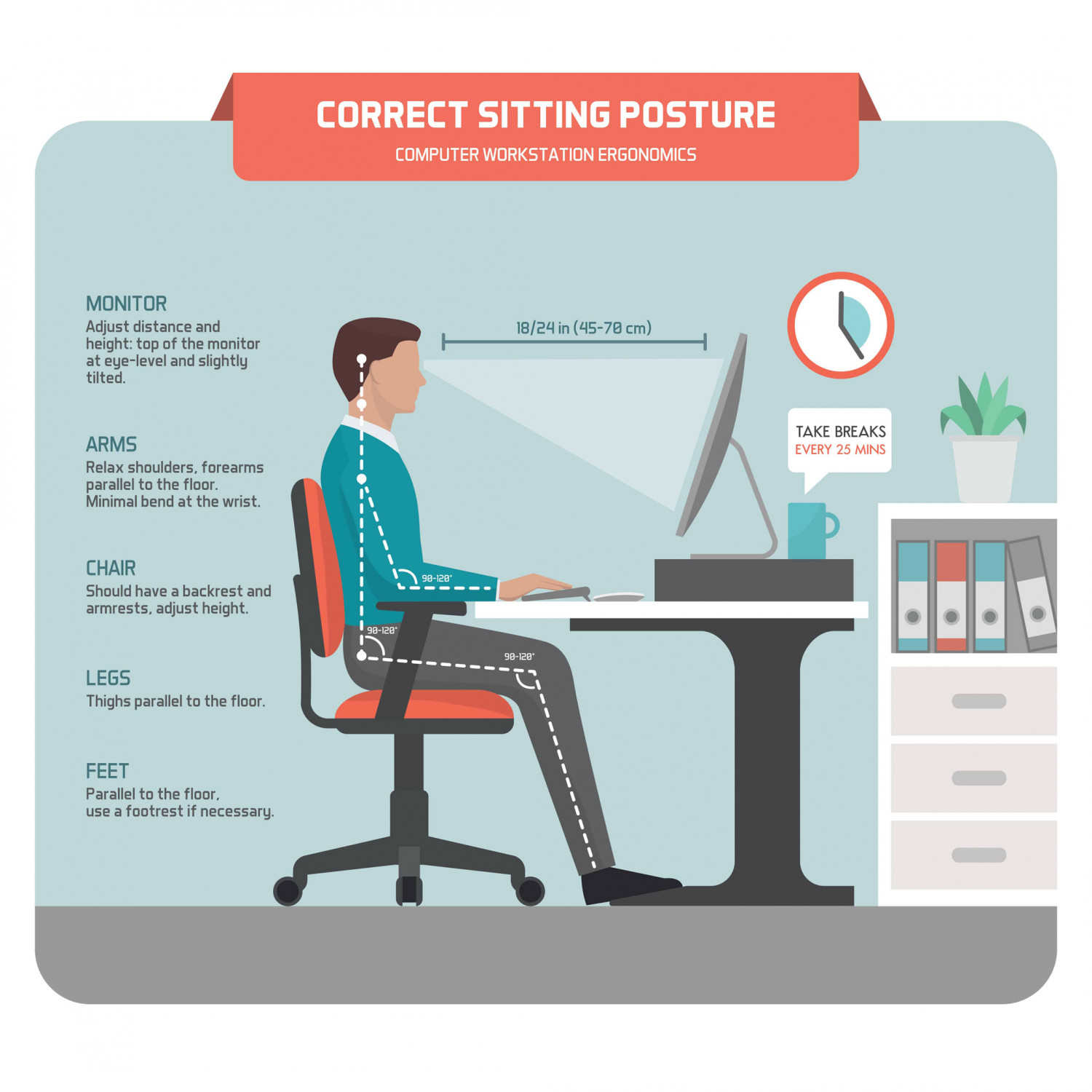 Correct Sitting Posture On Computer Desk Visual Ly
