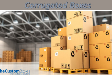 Corrugated Boxes: A Brief Overview Infographic