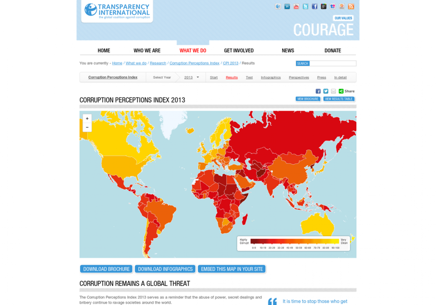 Corruption Perceptions Index 2013 Infographic
