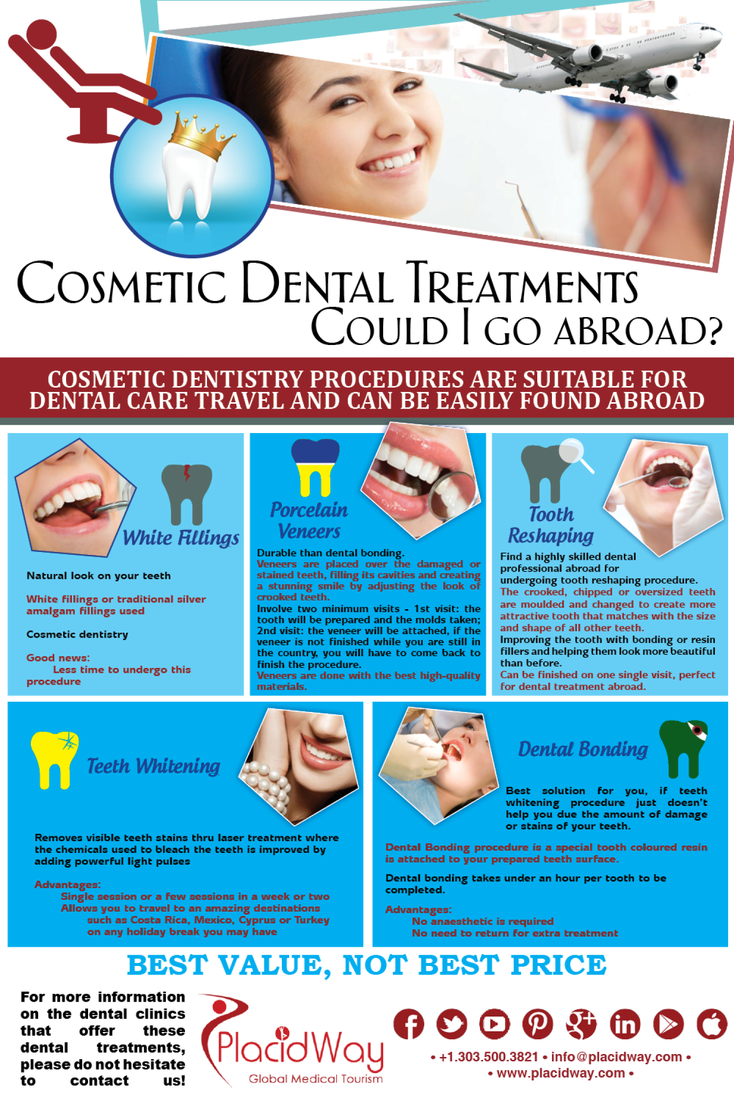 Cosmetic Dental Treatments Abroad Infographic