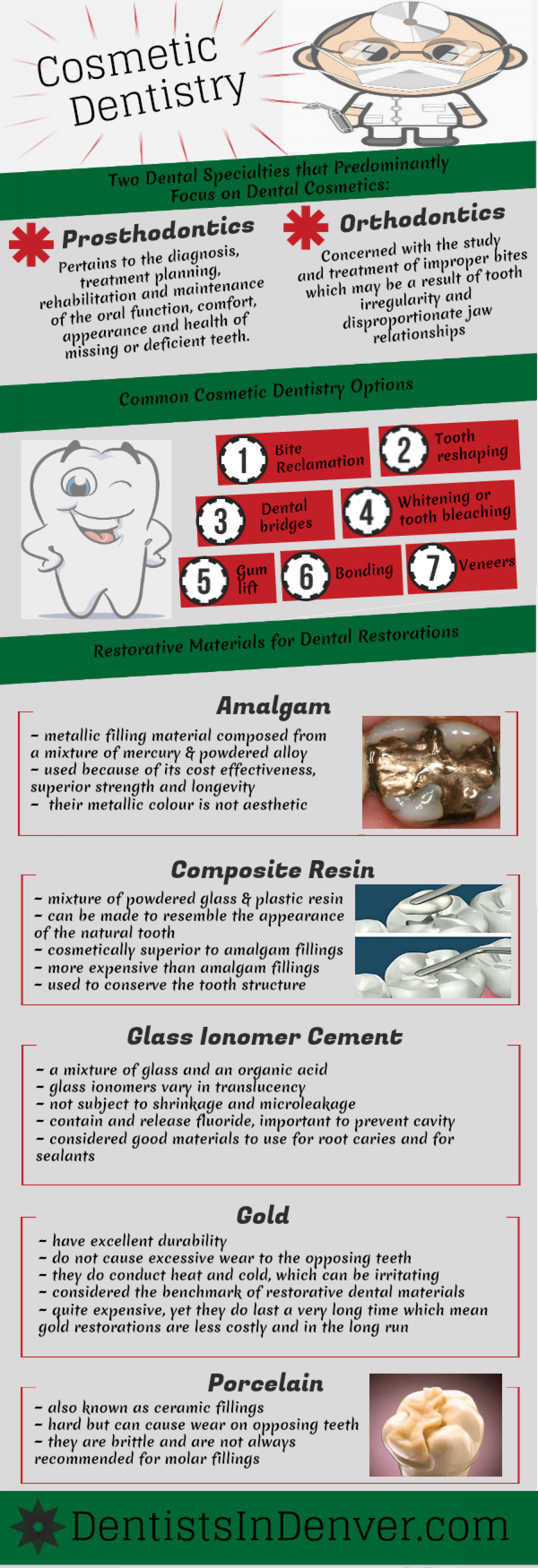 Cosmetic Dentistry Infographic