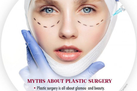 Cosmetic Surgery in Dubai Infographic