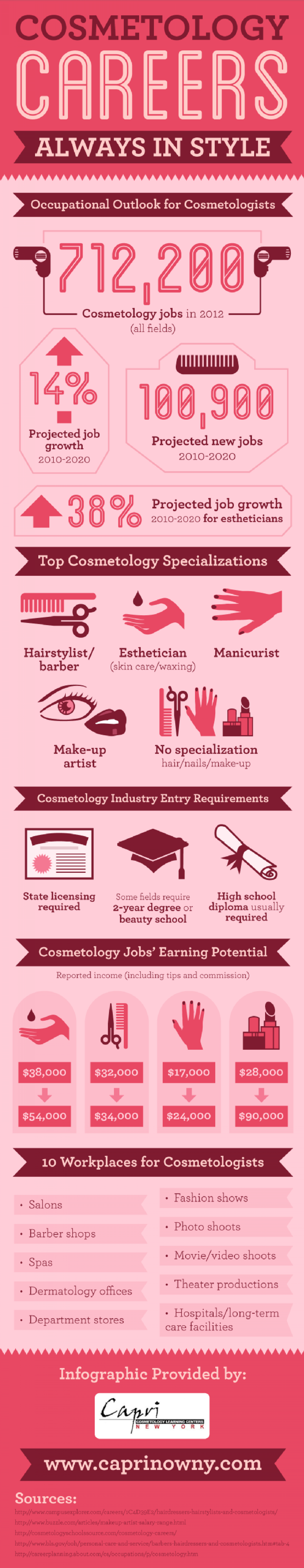 Cosmetology Careers: Always in Style Infographic