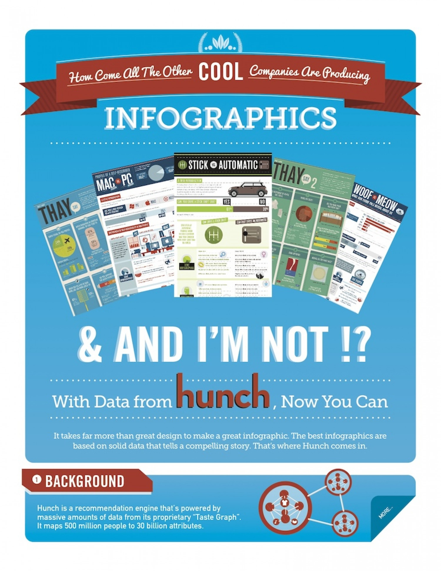 Co-sponsored Hunch infographics Infographic