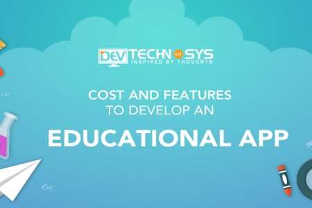 Cost and Features to Develop an Educational App Infographic
