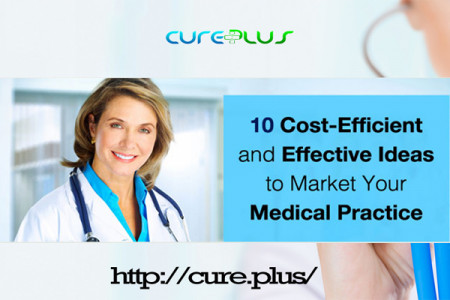 cost effective medical service market business Infographic