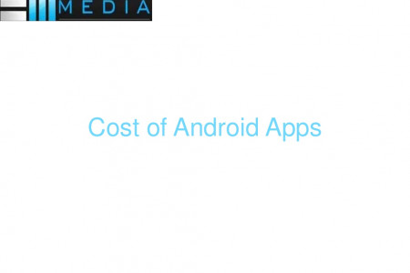 Cost of Android Apps Infographic