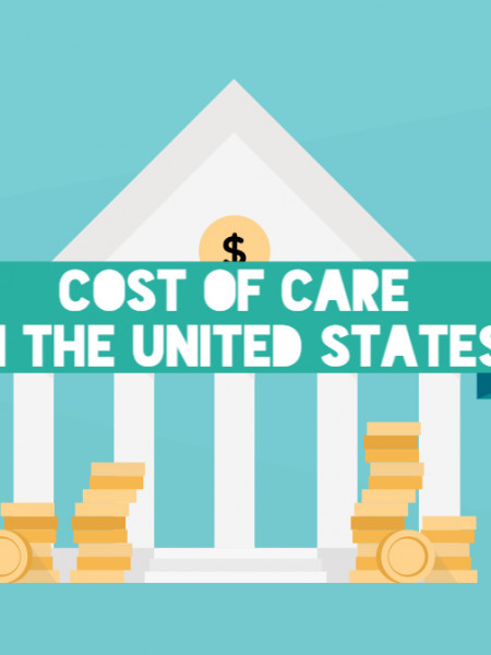 Cost of Senior Care in the United States Infographic
