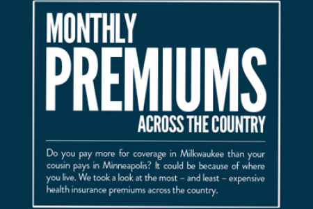 Cost of Health Insurance Across the Country Infographic