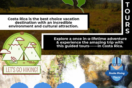 Costa Rica Tours Infographic